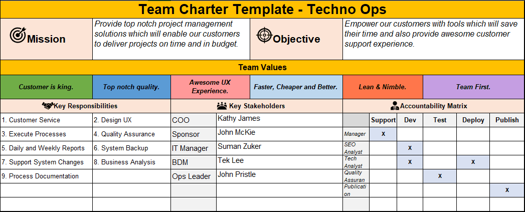 Team Charter,  team charter example, Team charter template excel