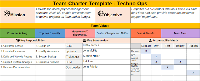 Team Charter,  team charter example