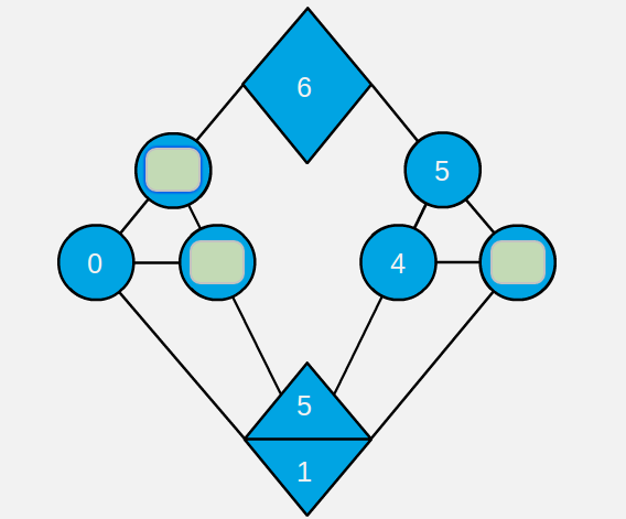 how to solve partition puzzles