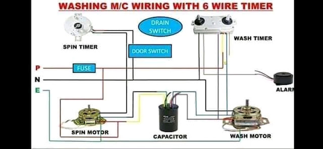 wiring diagram mesin cuci 2 tabung, diagram kelistirkan mesin cuci 2 tabung, electrical circuit washing machine