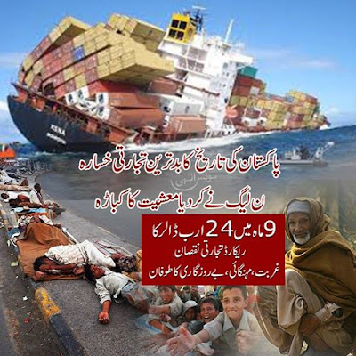 Standing at 24 Billions Pakistan records highest Trade Deficit in history. PMLN mismanagement brings economy to the brink of collapse