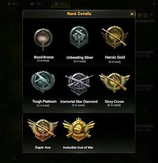 Pubg mobile rank system