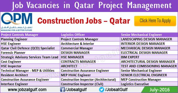 Administration Engineer Vacancy In Qatar: Gulf Jobs For Malayalees