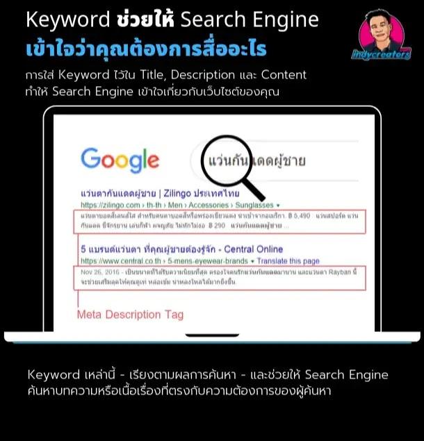 keyword คืออะไร สำคัญอย่างไร