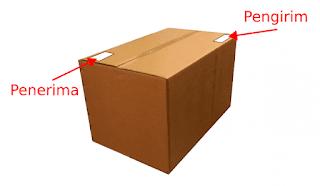 contoh penulisan alamat pengirim penerima paket jne
