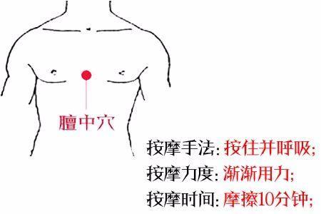 中醫指導:三個小穴位,危急時很管用(振奮心臟)