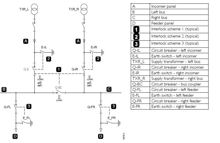 PKR ELECTRICAL ENGINEERING: MV SWITCHGEAR INSPECTION AND