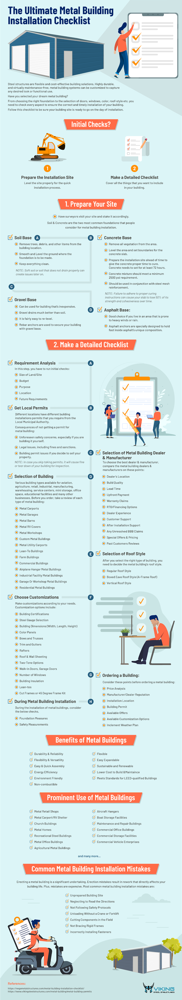 The Ultimate Metal Building Installation Checklist  #infographic #Construction #infographics