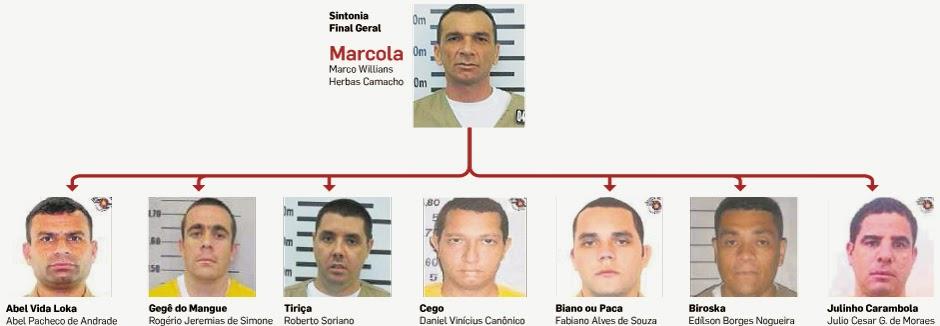 A Cidade O Crime A Policia E A Verdade Julho 2014