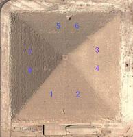 Pyramids ke rahasya