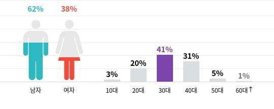 Park Bom, 2NE1'ın birleşmesini istediğini açıkladı
