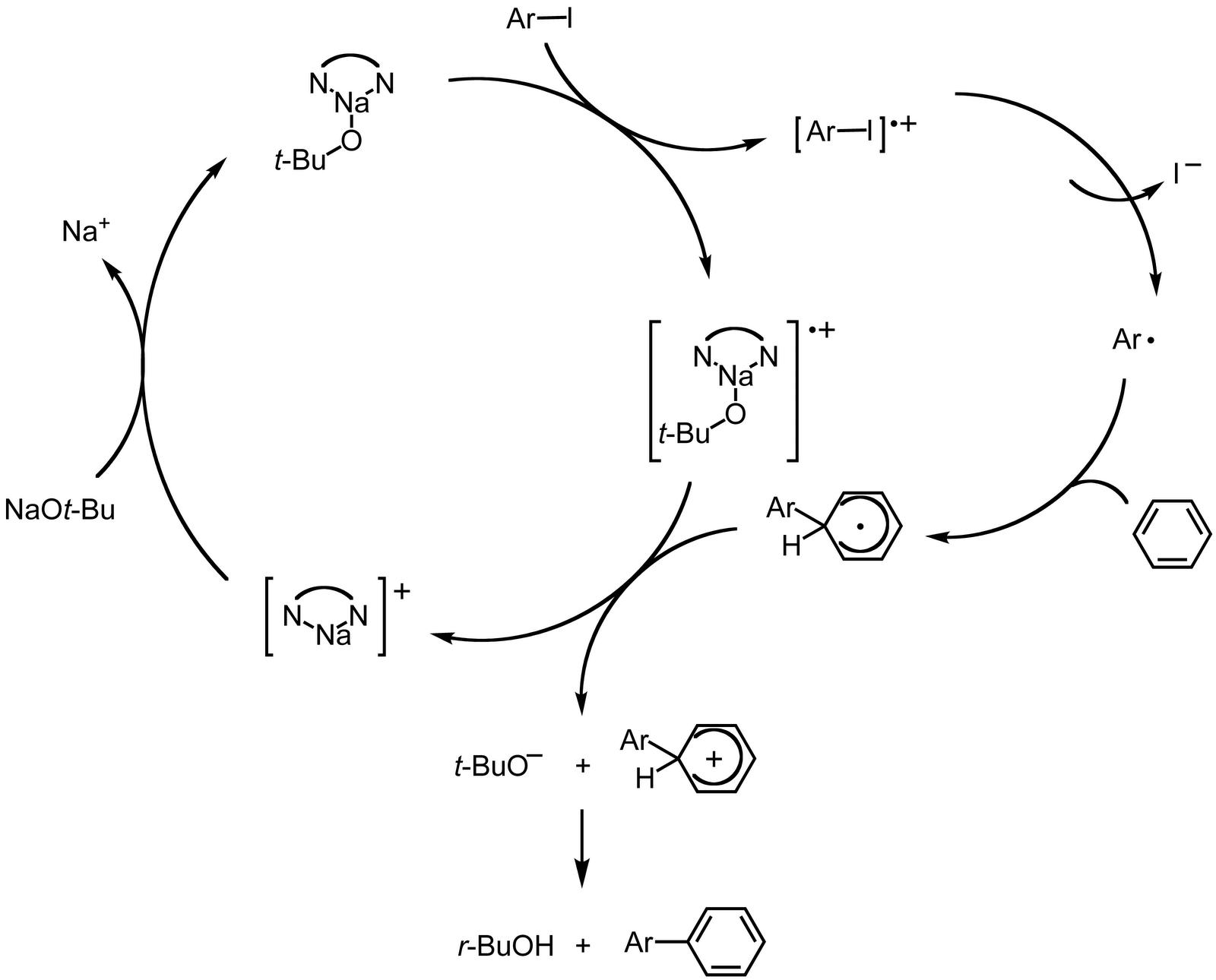 とある化学の超ガテン系: Transi...