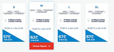 Türk Telekom FTTN Fiber Altyapı Bağlantısı ve Kurulum Süreçleri