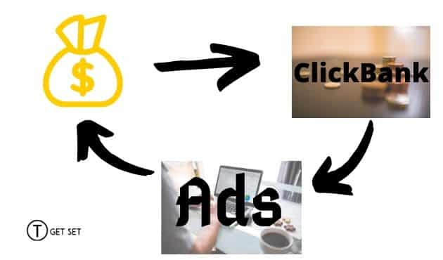 earn-money-online-throught-ads-by-clickbank
