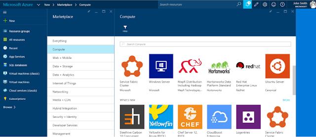 Microsoft Azure Free Credits Cloud Hosting Compute