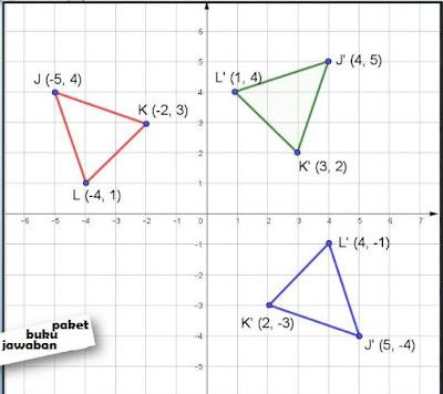 gambar bayangan rotasi dari segitiga