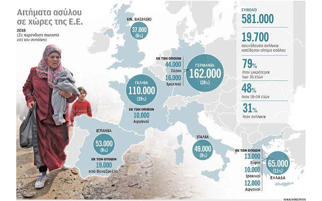 Μετανάστευση, ώρα κρίσιμων αποφάσεων για την Ε.Ε.
