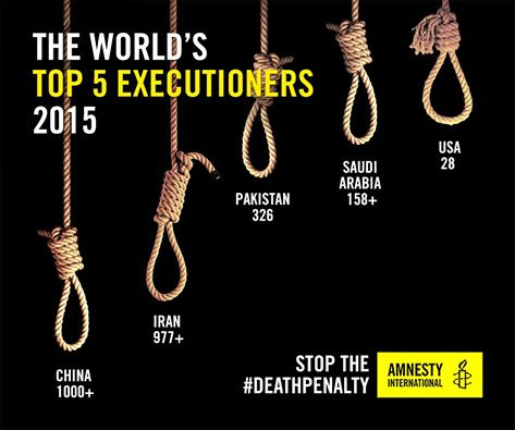 implementation of death penalty in the The imposition of the death penalty in the country has had a repressive history for the most part (from 1848 to 1987), it was used to curtail the liberties, freedoms and rights of the filipino people in recent history, however, the death penalty was reimposed as a knee-jerk response to what has.