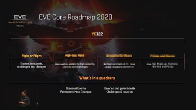 Eve Online In 2020