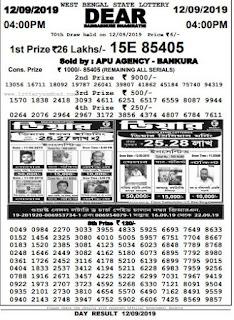 West Bengal Lottery, Dear Bangabhumi Bhagirathi