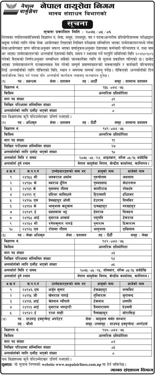 Nepal Airlines Written Exam Result - Internal Competition