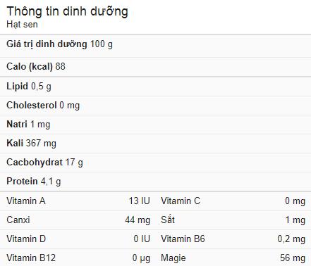 Thành phần dinh dưỡng hạt sen tươi