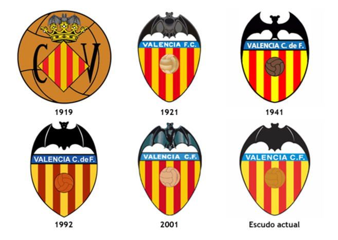 Dc Comics Batman Files Complain Against Valencia Over Centenary Logo Footy Headlines