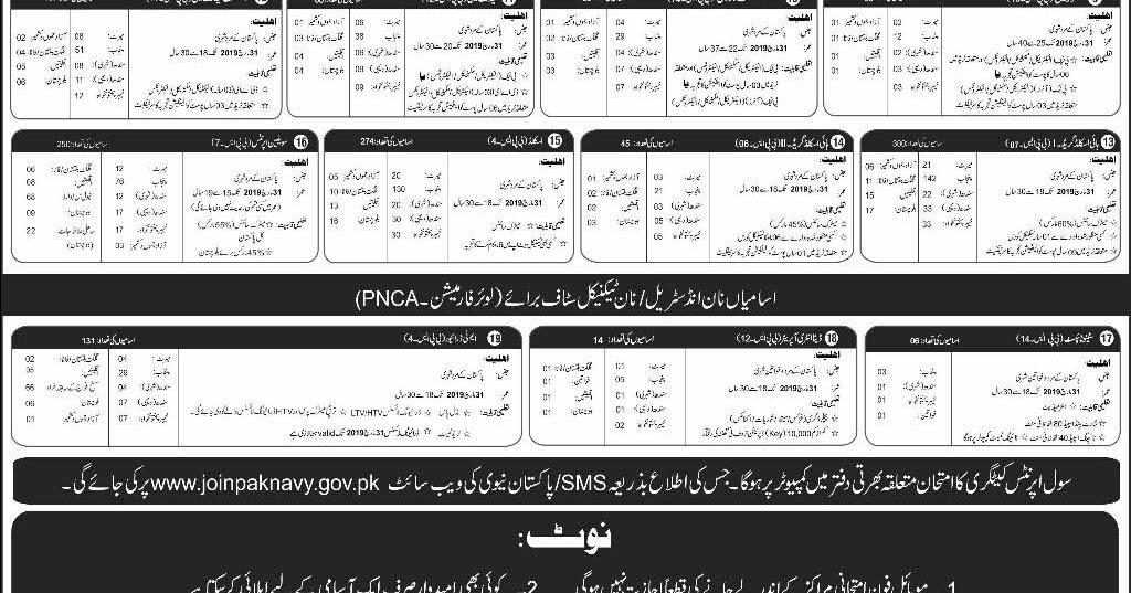 Pakistan Navy Karsaz Civilian Instructors Jobs 2019