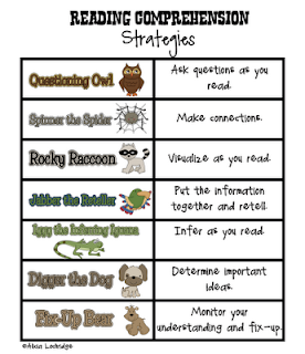 https://www.teacherspayteachers.com/Product/Reading-Comprehension-Strategies-for-Parents-2155291