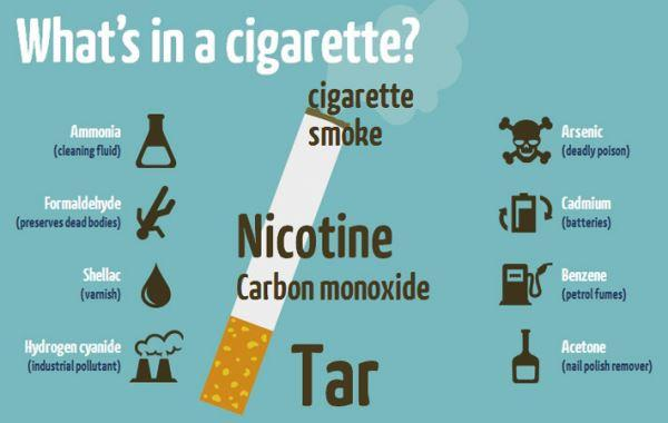 Racun kandungan rokok