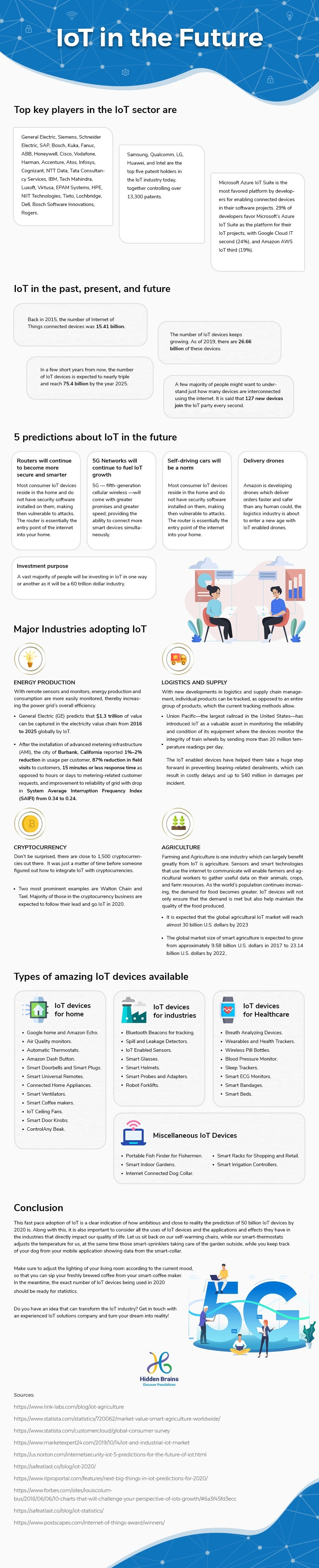 IoT in 2020: The Market to See a Gigantic Growth in Future #infographic