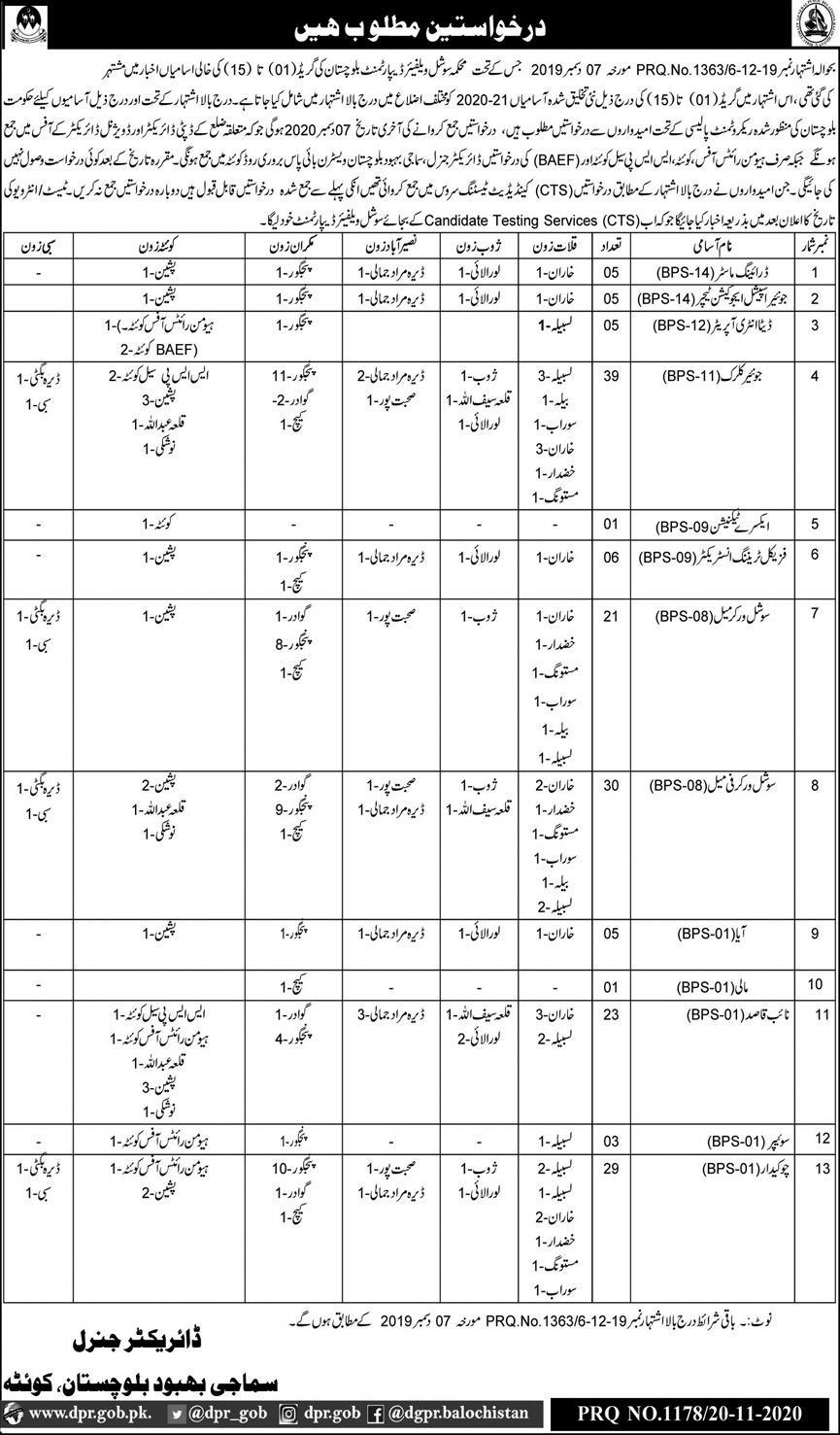 Social Welfare Department Latest Jobs in Pakistan For Male and Female Jobs 2021