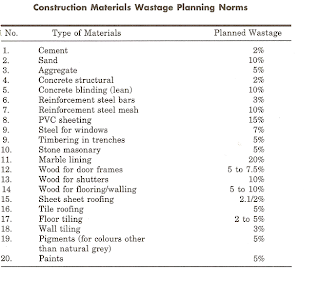 Reconciliation ~ Construction Updates