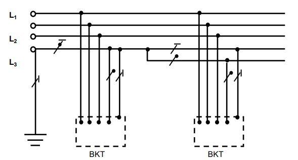 Sistem TN-C.S