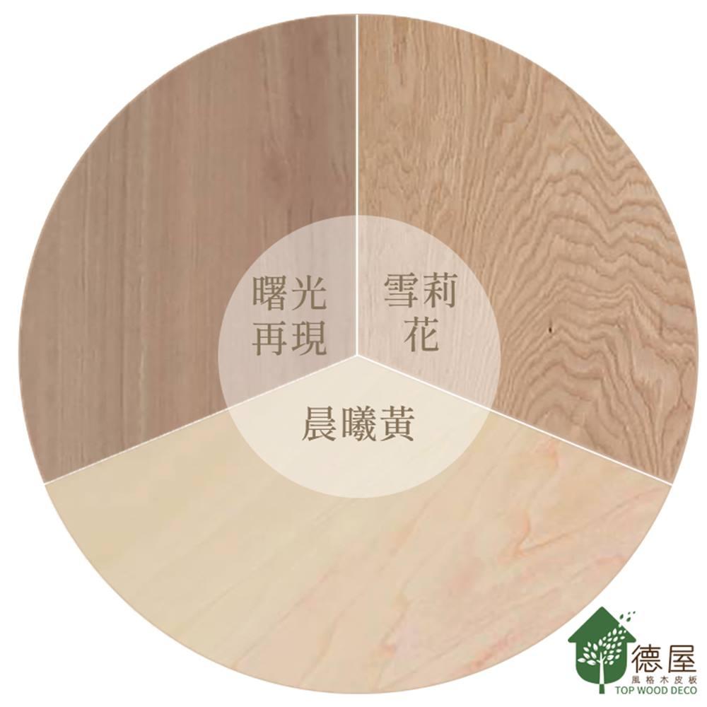 #德屋產品介紹|#色彩與空間的調色盤-3