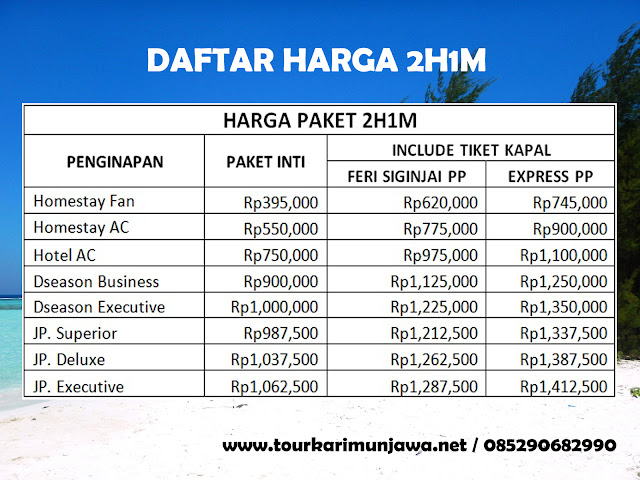 Harga Paket Karimunjawa 2H1M