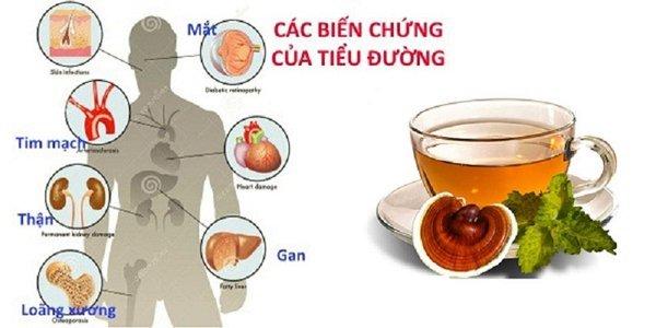 Uống nước nấm linh chi ngăn ngừa các biến chứng bệnh tiểu đường