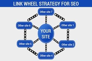 Link Wheel In SEO