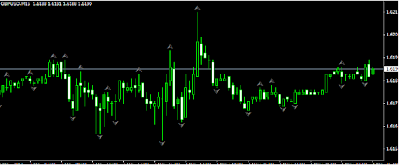 Fractals forex best time frame