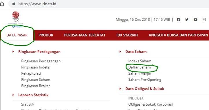 Cara Mencari Sektor Perusahaan Di Idx Bursa Efek Indonesia