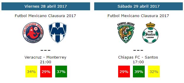 Pronósticos y predicciones jornada 16 de futbol mexicano clausura 2017