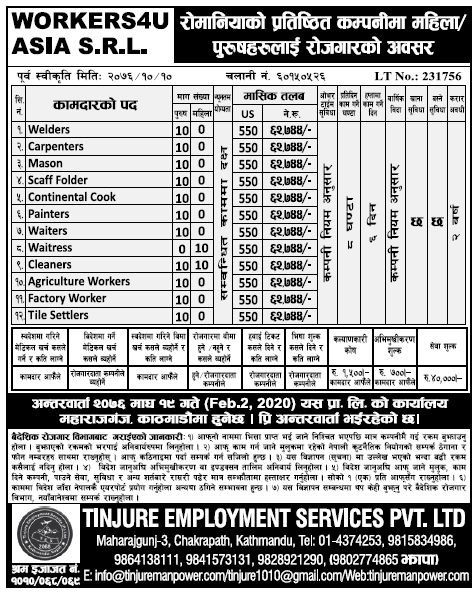Jobs in Romania for Nepali, Salary Rs 62,744