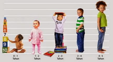 Berapa Berat Badan Ideal untuk Usia dan Tinggi Kamu?