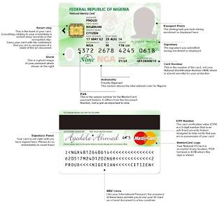 NIMC: National Electronic Identity Card (e-ID card)