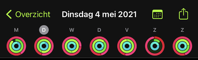 Activity Rings Apple Watch