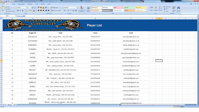 Jual Database Nomor HP Pemilik Pertokoan - Jual Database Nomor HP Member Betting Pemain Judi Online