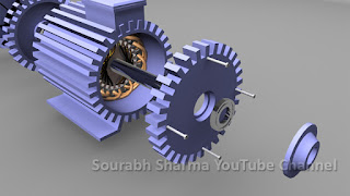 motor covers with bearings