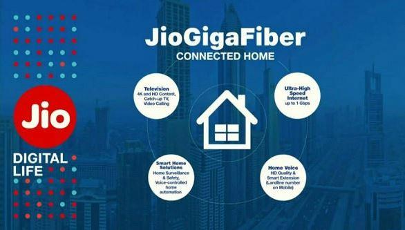 Jio GigaFiber Broadband Service Coverage Cities in India [2019]