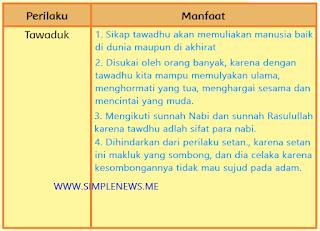 manfaat sifat tawadhu dalam kehidupan www.simplenews.me