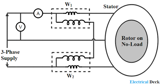 No Load Test of Induction Motor